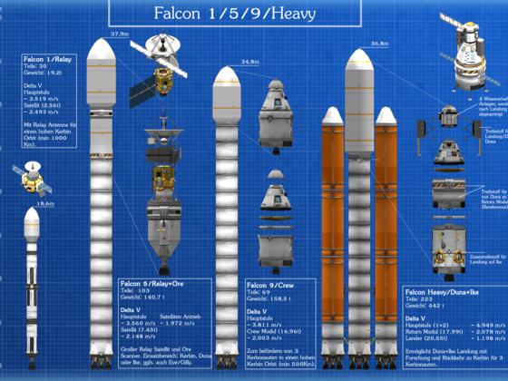 Falcon Raketen - Blaupause