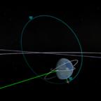 Tundra-Orbit