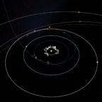 NASA-Style
