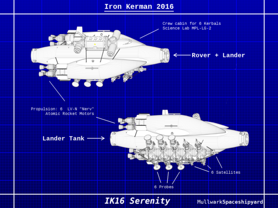 IK16 Serenity