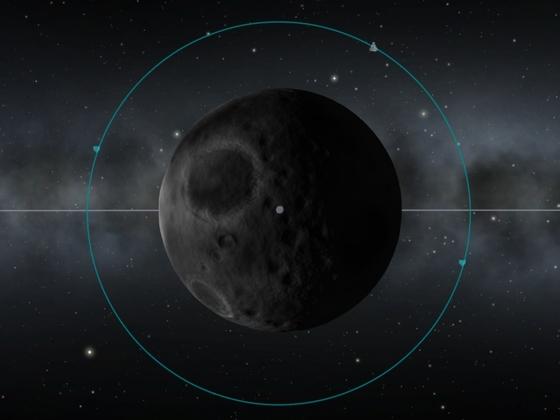 Polarer Orbit