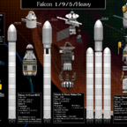 Falcon Raketen [1.4.3]