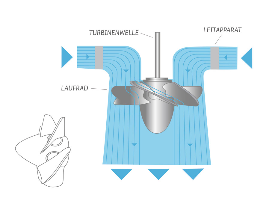 kaplan-turbine.jpg